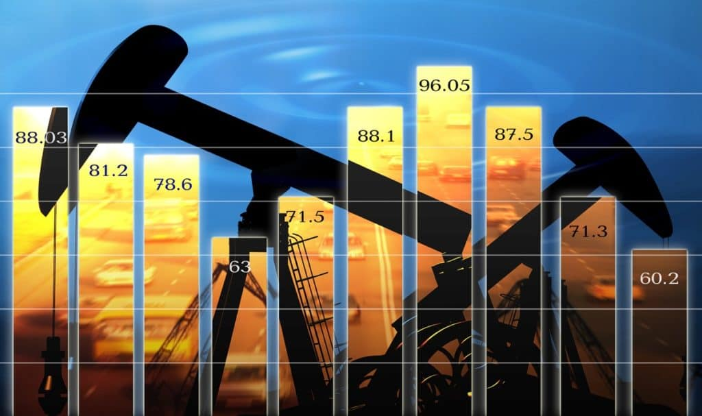 normal-oil-prices